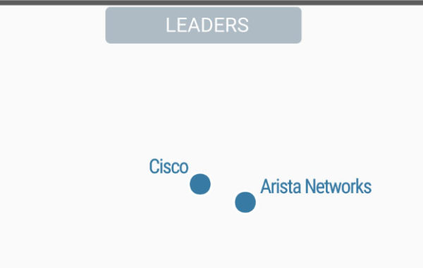 Arista Networks. Arista Networks is the world leader in building networks for today's data centre and cloud computing environments. These networks are scalable high-performance and ultra-low-latency.